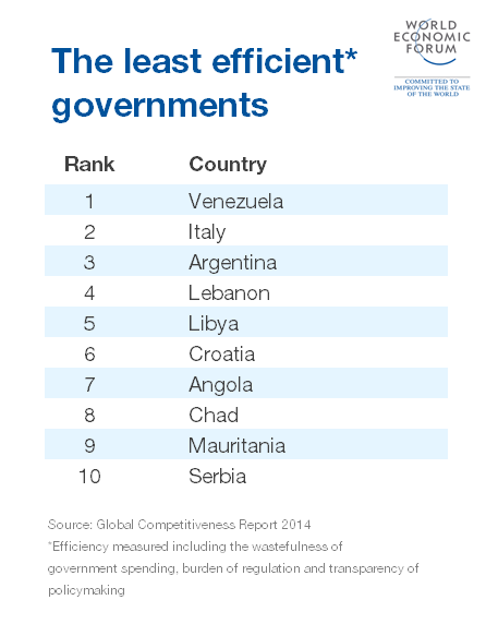 150713-efficient-governments-LEAST